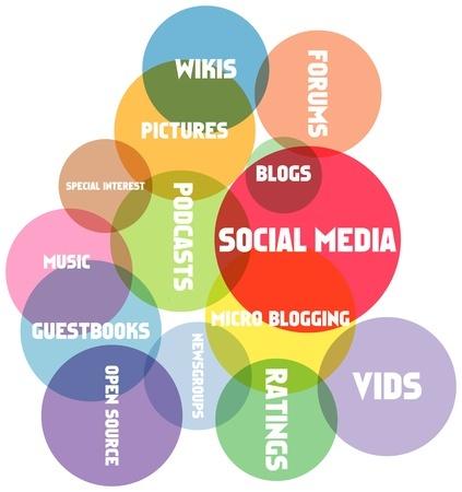 content-marketing-bubbles